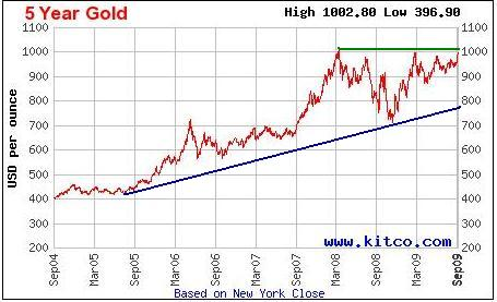 gold5yearsept4-09